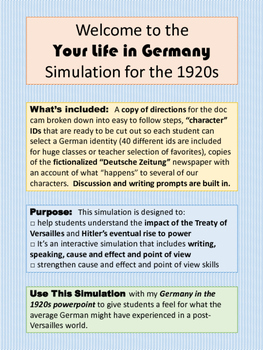 Life in Germany in the 1920s Simulation