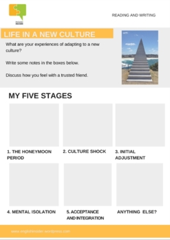 Newcomer resource: Life in a new culture worksheets and flipbook