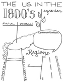 Life in the 1800's Doodle Notes