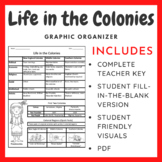 Life in the Colonies: Graphic Organizer