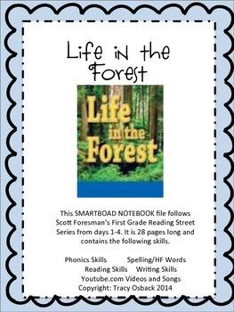 Life in the Forest SMARTBoard Lesson Scott Foresman Readin