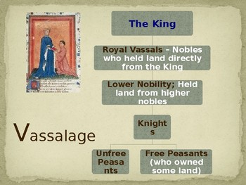 Life in the High Middle Ages
