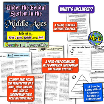 Life in the Middle Ages:  Detailing European Feudalism in First-Person Accounts!