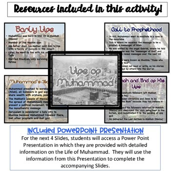 Life of Muhammad FlipBook {Digital AND Paper}