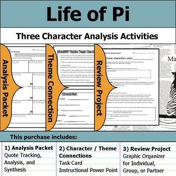 Life Of Pi Unit Study Teaching Resources Teachers Pay Teachers