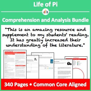 Life of Pi – Comprehension and Analysis Bundle
