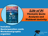Life of Pi Quote Analysis and Fishbowl Part I (Ch. 1-36)