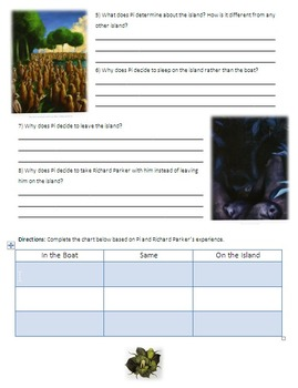 Life of Pi Unit Plan - Reading Guide with Chapter Questions and Activites