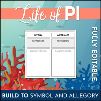 Life of Pi - Symbolism of Animals Chart