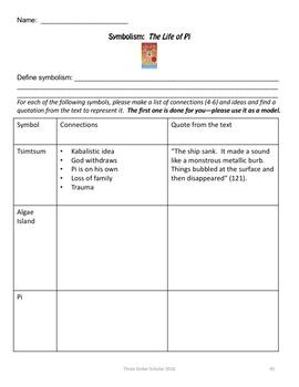 Life of Pi Unit Plan Grades 9-10 (Bundled lessons)