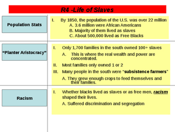Life of Slaves in the 1850s Power Point Presentation