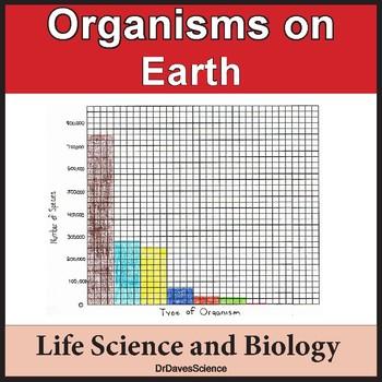 Life on Earth Graph