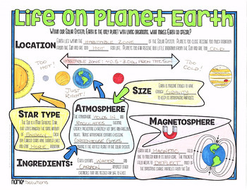 Life on Planet Earth - Astronomy Doodle Notes