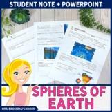 Spheres of Earth - Atmosphere, Lithosphere, Hydrosphere, B