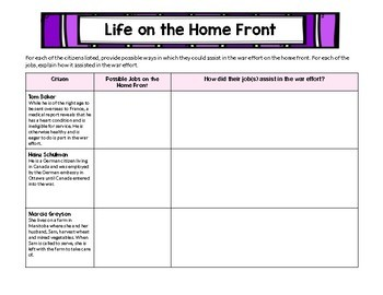 Life on the Home Front in Canada (Print & Go!)