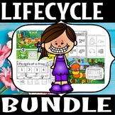 Lifecycle BUNDLE (50% off for 48 hours)