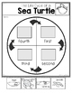 Science Life Cycles {Print and Go} for Kindergarten and First Grade