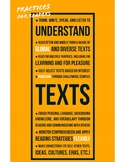 Lifelong Practices For Readers Poster