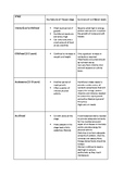 Lifespan stages and nutrition jigsaw