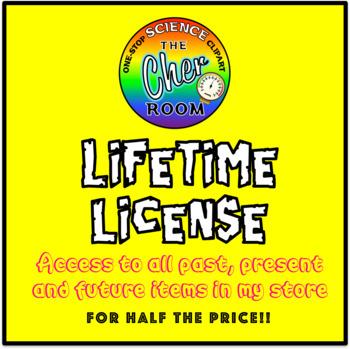 Lifetime License Access