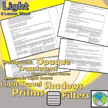 Light - 8 Lesson Plans (Transparent, translucent, opaque, prisms and more!)