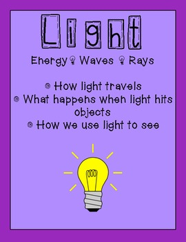 Light 85p Unit Plan:How it Reflects, Absorbs, Transmits, Travels & Allows Vision