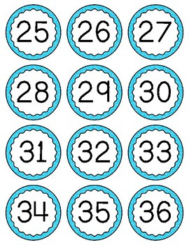 Light Blue Circle Numbers