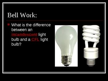 Light Bulb Comparison Lab