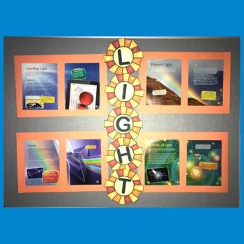 Light Bulletin Board Letters