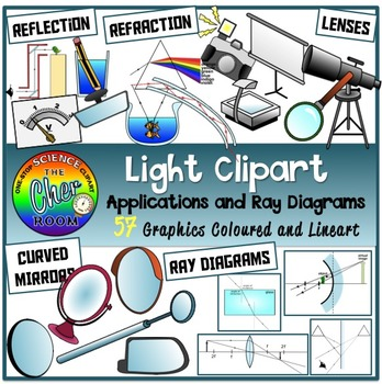 Light Clipart (Reflection, Curve Mirrors, Refraction, Lenses)