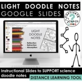 Light Doodle Notes Google Slides (Reflection Refraction Ab