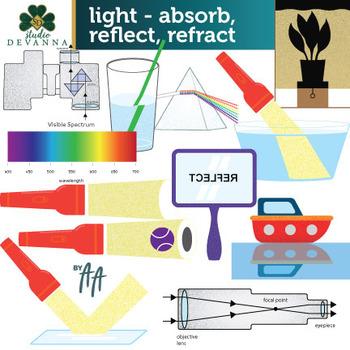 Light Energy Clip Art - Absorb, Reflect, Refract