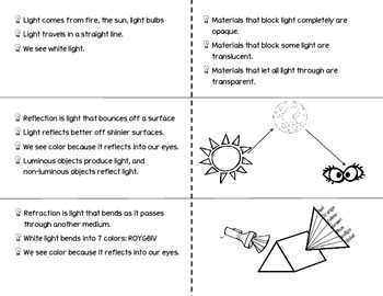 Light Energy Foldable for Interactive Science Notebooks