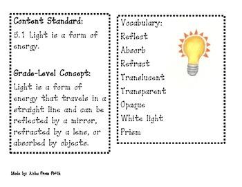 Light Energy Packet