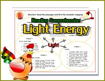 Light Energy Reading Science