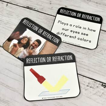 Light Energy: Reflection and Refraction Picture Sorting Cards