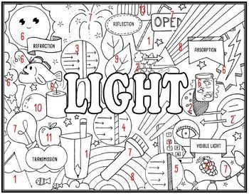 Light Energy Seek & Find Doodle Page