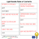 Light Energy Unit Activities & Assessments