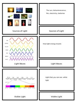 Light Energy Vocabulary