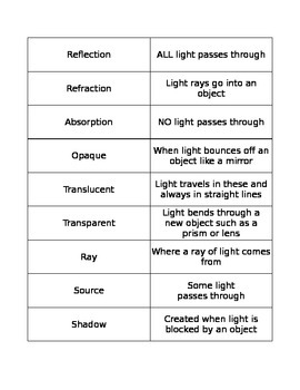 Light Energy Vocabulary Flash Cards by Un-Fussy Science | TpT