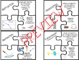 Light Energy Vocabulary Puzzle Activity