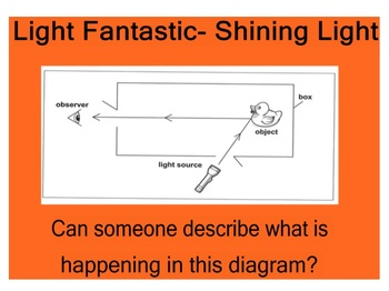 Stage 2 Science Light Fantastic Smartboard pages