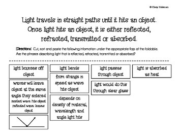Light Foldable (Reflected, Refracted, Transmitted, Absorbed)