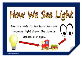 Light (How We See Things)