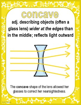 Light It Up - Vocabulary Posters