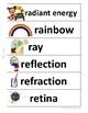 Light It Up - Vocabulary Word Wall