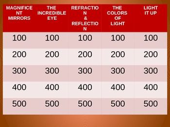 Science Light Jeopardy Game (powerpoint)- NGSS Energy and Structure standard