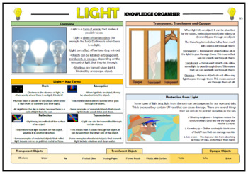 Light Knowledge Organizer! (for Grades 2-3)