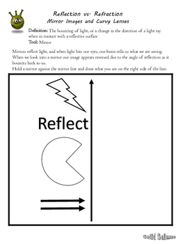 light lens and mirror lab worksheet by solid science tpt. Black Bedroom Furniture Sets. Home Design Ideas