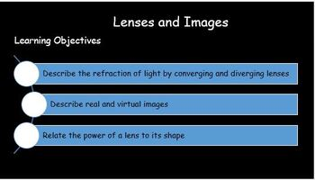 Light, Lenses and Images